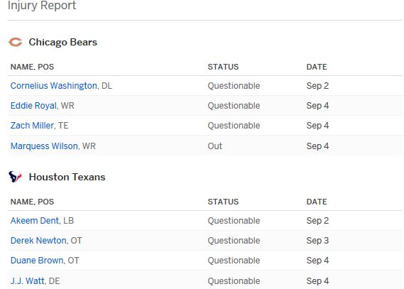 Texans vs Bears Injury Report