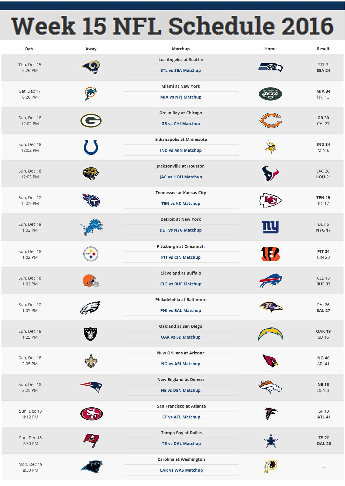 nfl week 15 matchups